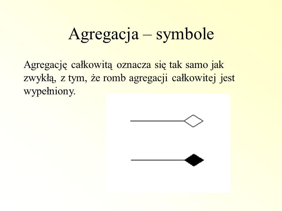 Agregacja – symboleAgregację całkowitą oznacza się tak samo jak zwykłą, z tym, że romb agregacji całkowitej jest wypełniony.