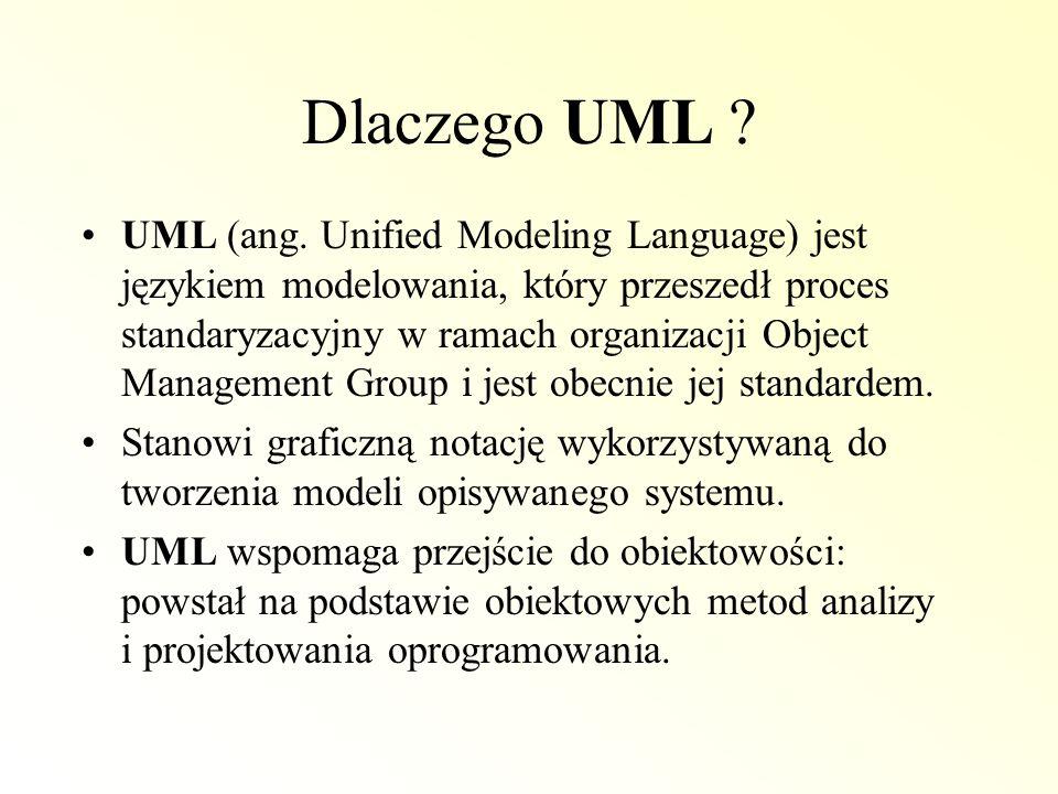 Dlaczego UML