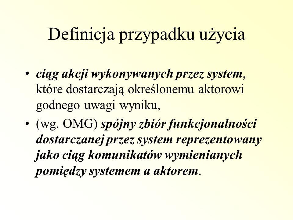 Definicja przypadku użycia