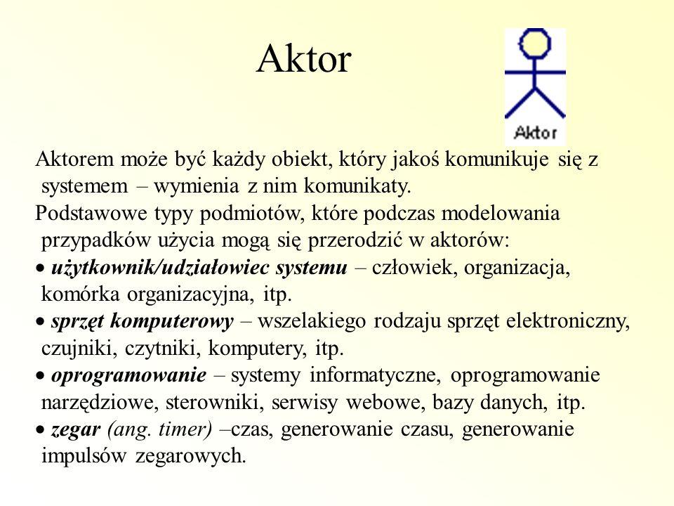 Aktor Aktorem może być każdy obiekt, który jakoś komunikuje się z systemem – wymienia z nim komunikaty.