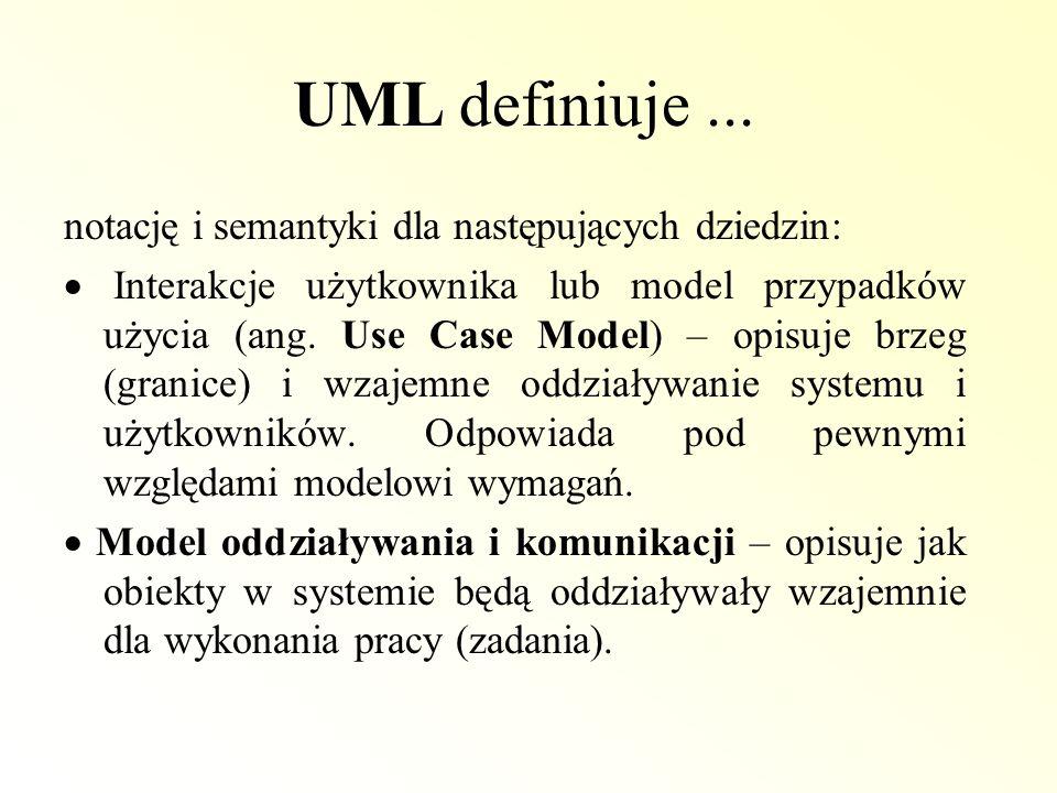 UML definiuje ... notację i semantyki dla następujących dziedzin: