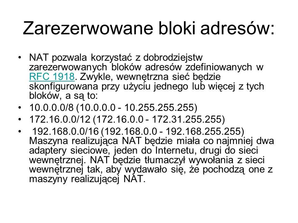 Zarezerwowane bloki adresów: