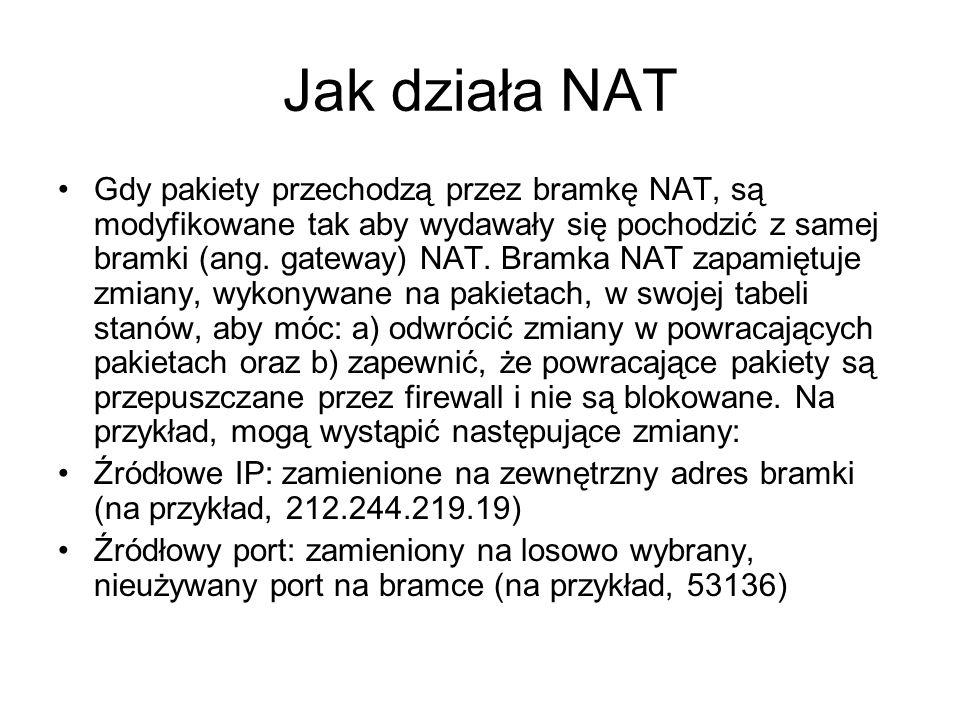 Jak działa NAT