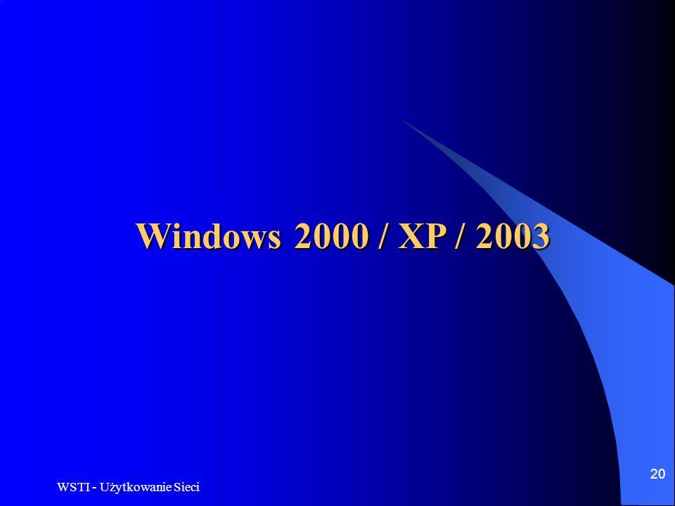 Windows 2000 / XP / 2003 WSTI - Użytkowanie Sieci
