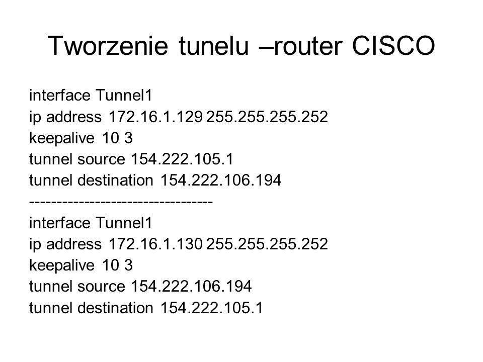 Tworzenie tunelu –router CISCO