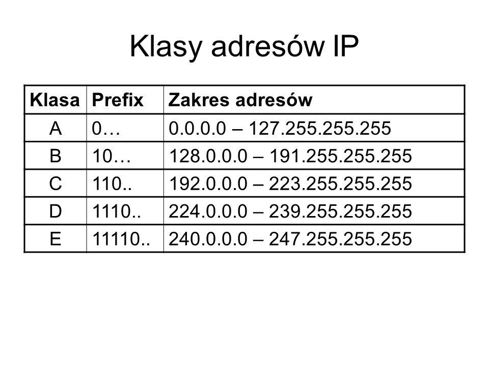 Klasy adresów IP Klasa Prefix Zakres adresów A 0…