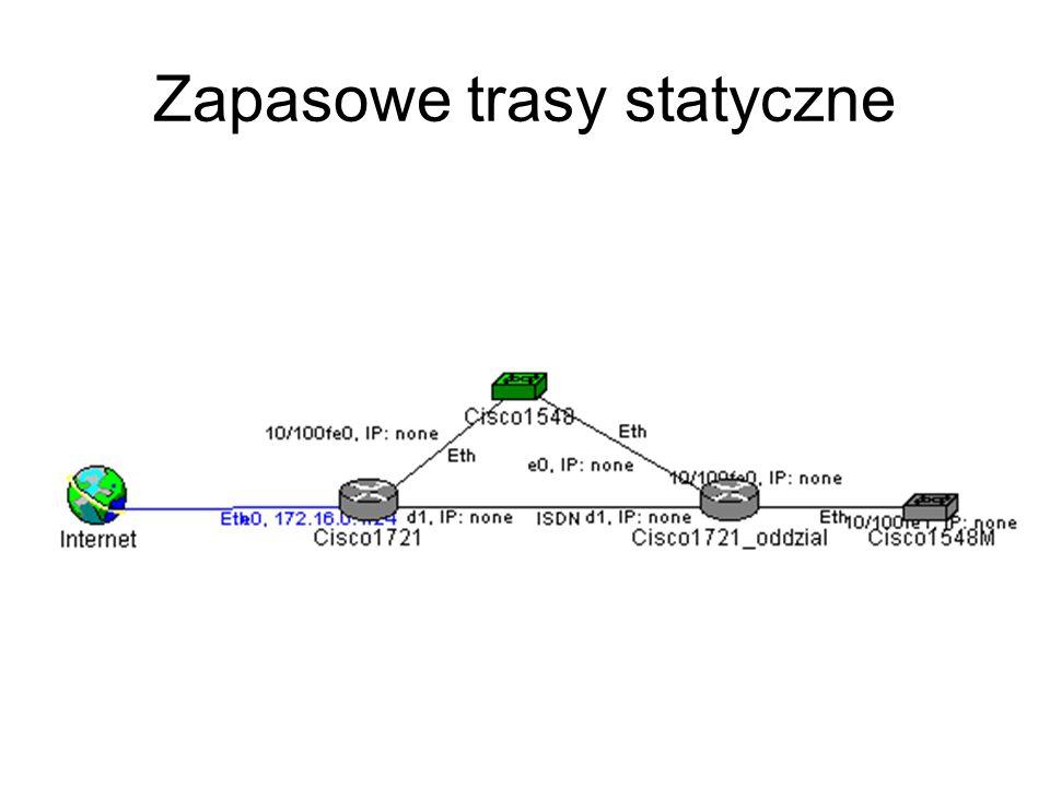 Zapasowe trasy statyczne