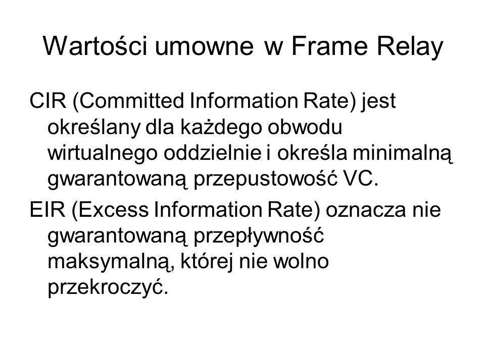 Wartości umowne w Frame Relay
