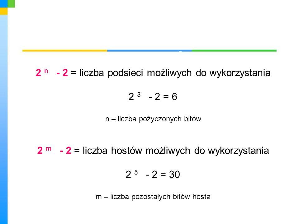 2 n - 2 = liczba podsieci możliwych do wykorzystania 2 3 - 2 = 6