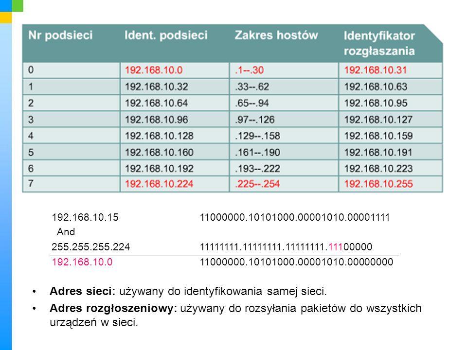 Adres sieci: używany do identyfikowania samej sieci.