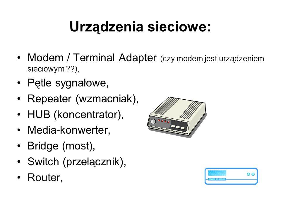 Urządzenia sieciowe: Modem / Terminal Adapter (czy modem jest urządzeniem sieciowym ), Pętle sygnałowe,