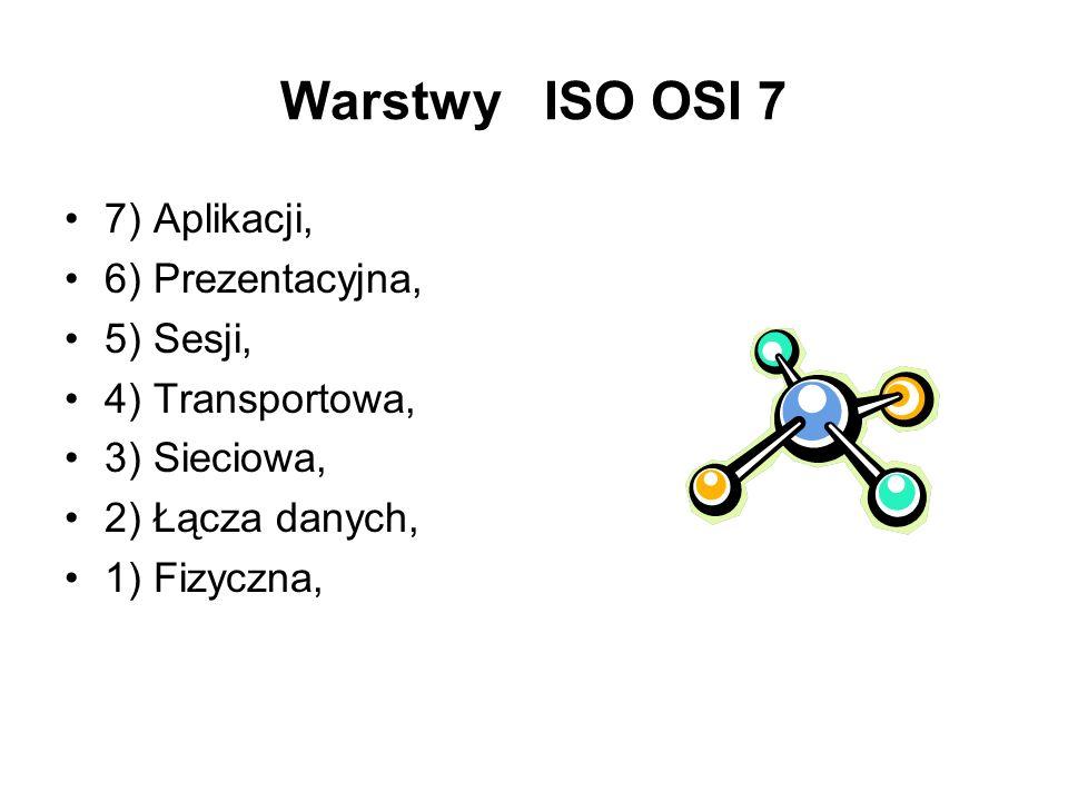 Warstwy ISO OSI 7 7) Aplikacji, 6) Prezentacyjna, 5) Sesji,