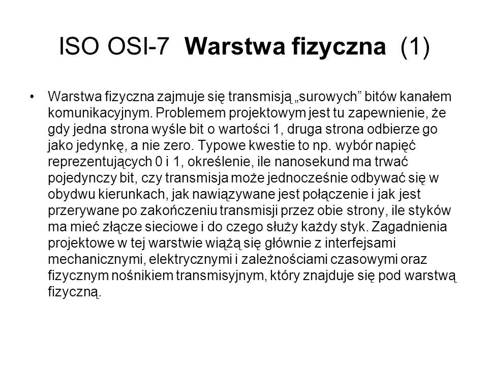 ISO OSI-7 Warstwa fizyczna (1)