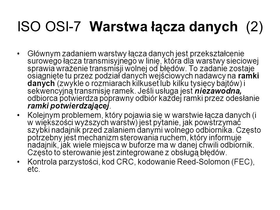 ISO OSI-7 Warstwa łącza danych (2)