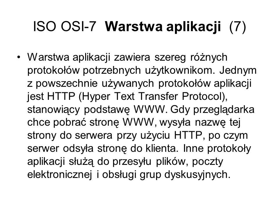 ISO OSI-7 Warstwa aplikacji (7)