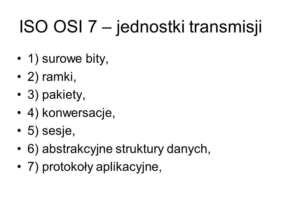 ISO OSI 7 – jednostki transmisji