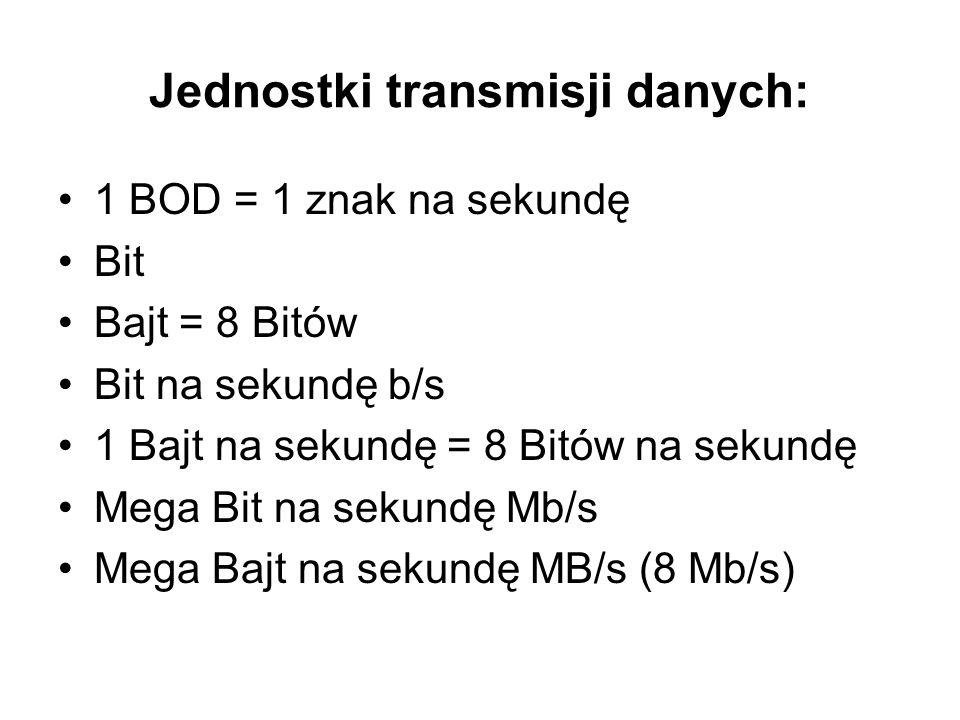 Jednostki transmisji danych: