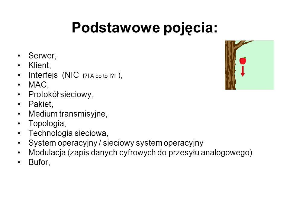 Podstawowe pojęcia: Serwer, Klient, Interfejs (NIC ! ! A co to ! ! ),
