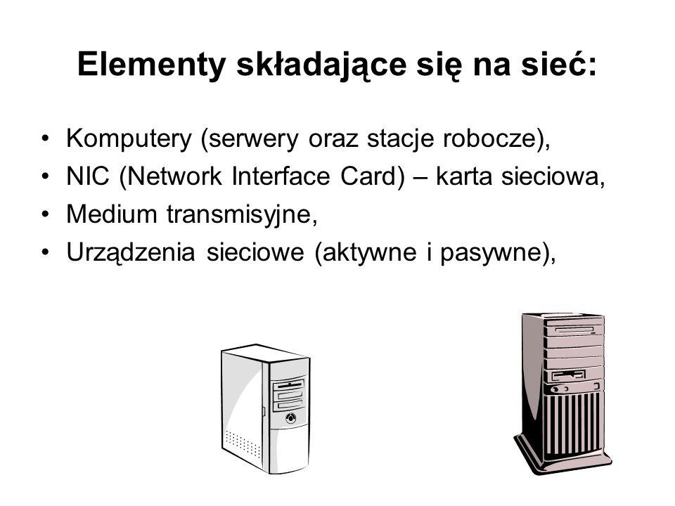 Elementy składające się na sieć: