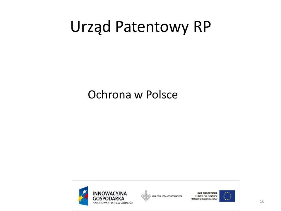 Urząd Patentowy RP Ochrona w Polsce
