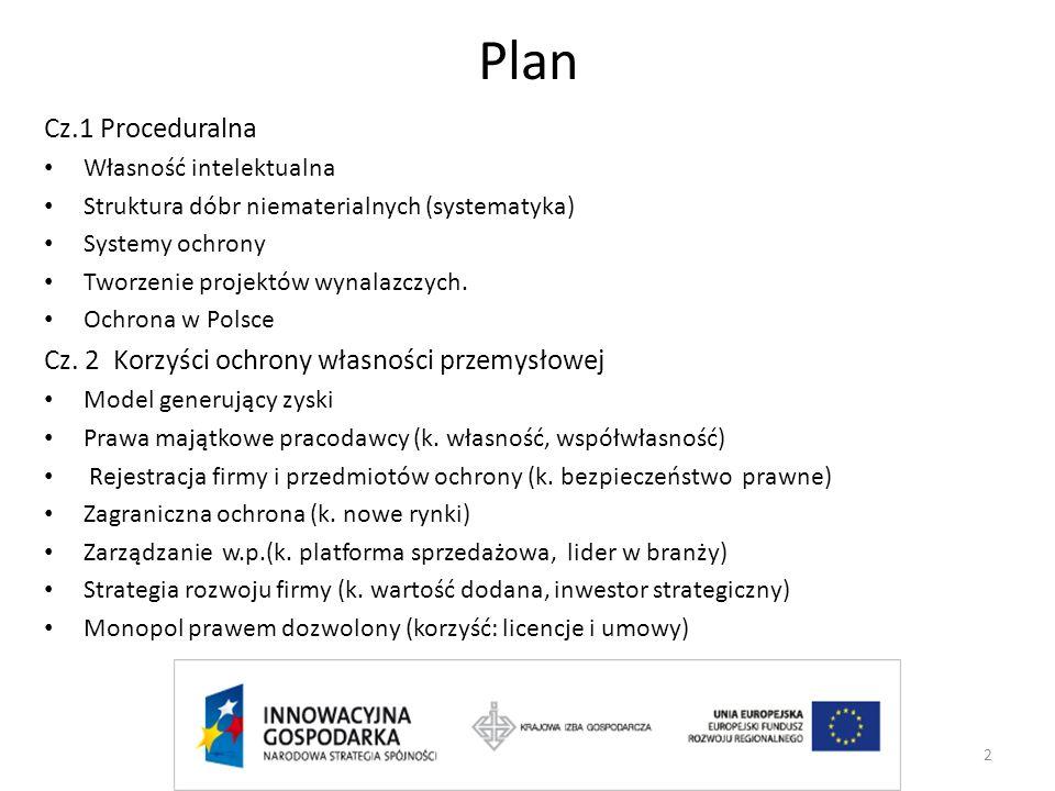 Plan Cz.1 Proceduralna Cz. 2 Korzyści ochrony własności przemysłowej