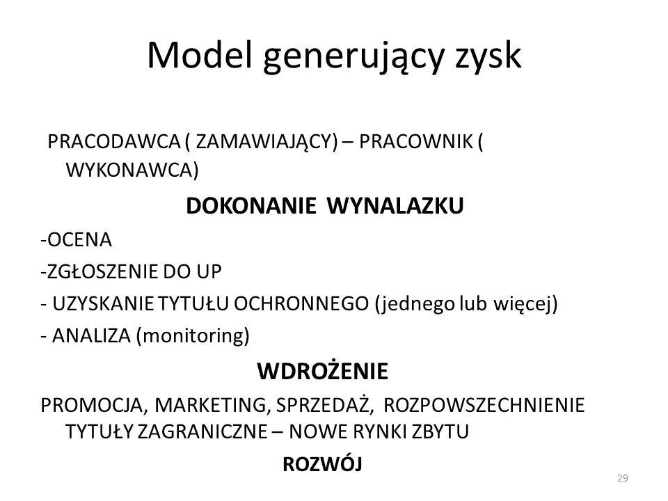 Model generujący zyskPRACODAWCA ( ZAMAWIAJĄCY) – PRACOWNIK ( WYKONAWCA) DOKONANIE WYNALAZKU. -OCENA.