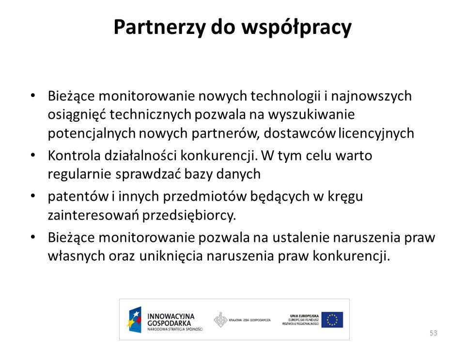 Partnerzy do współpracy