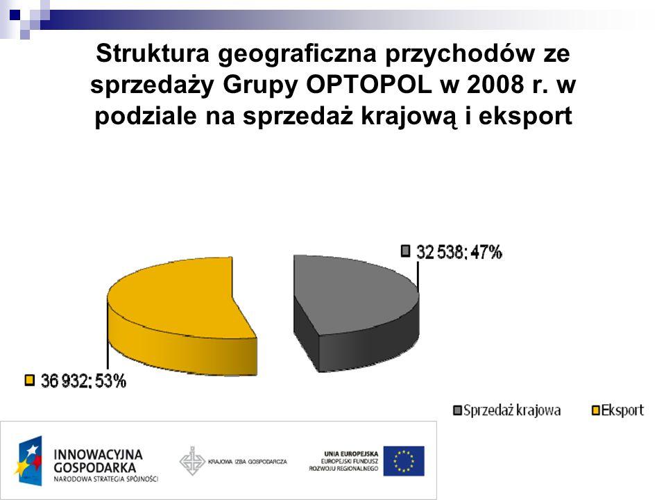 Struktura geograficzna przychodów ze sprzedaży Grupy OPTOPOL w 2008 r