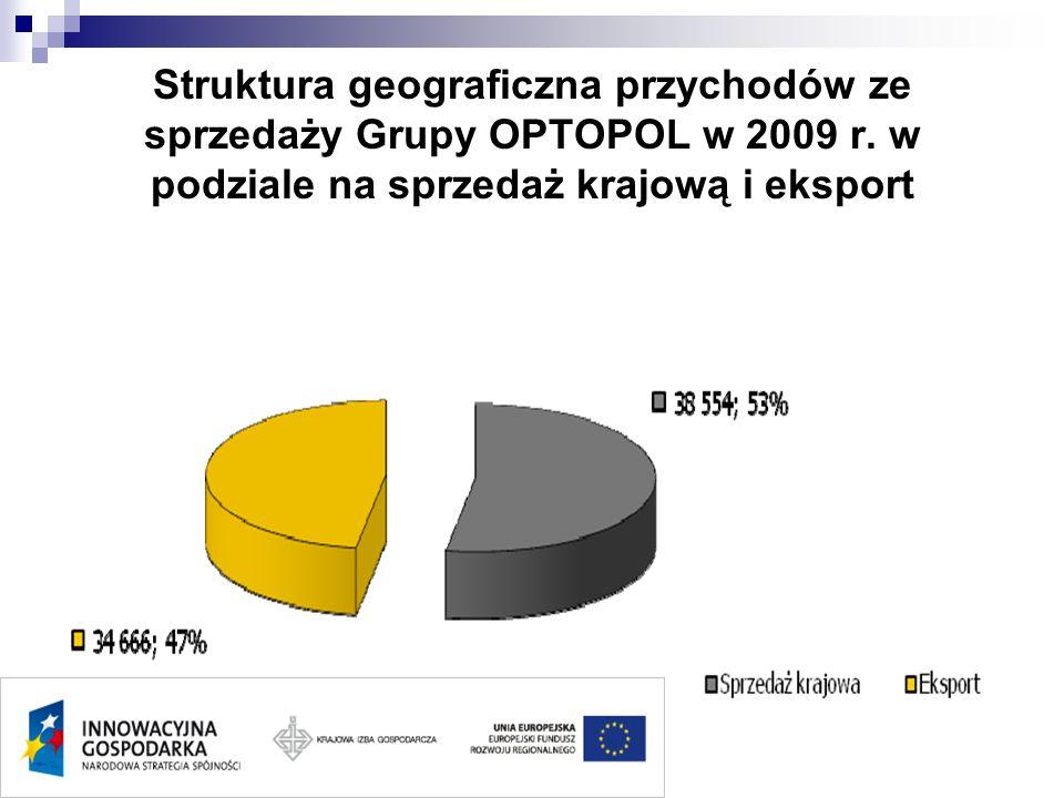Struktura geograficzna przychodów ze sprzedaży Grupy OPTOPOL w 2009 r