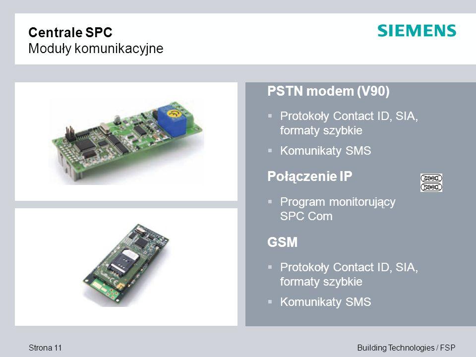 Centrale SPC Moduły komunikacyjne