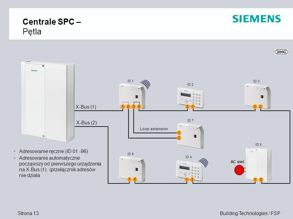 Centrale SPC – Pętla X-Bus (1) X-Bus (2)