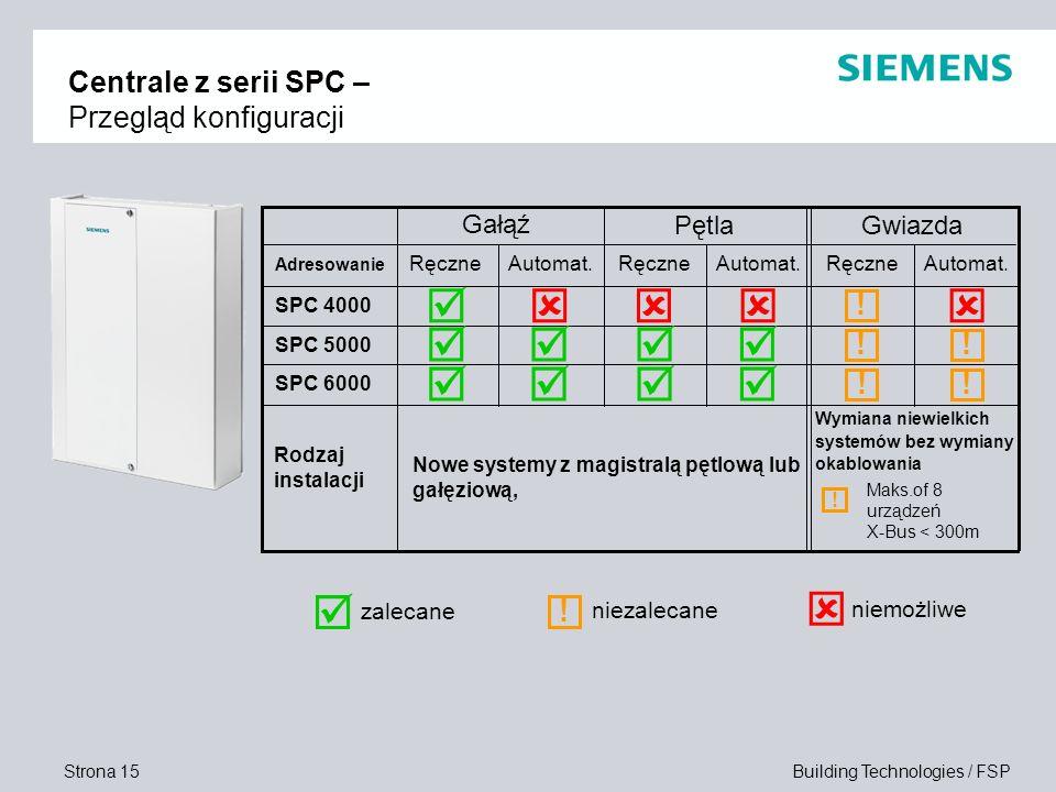 Centrale z serii SPC – Przegląd konfiguracji