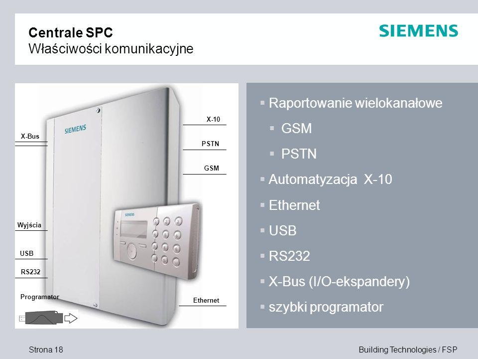 Centrale SPC Właściwości komunikacyjne