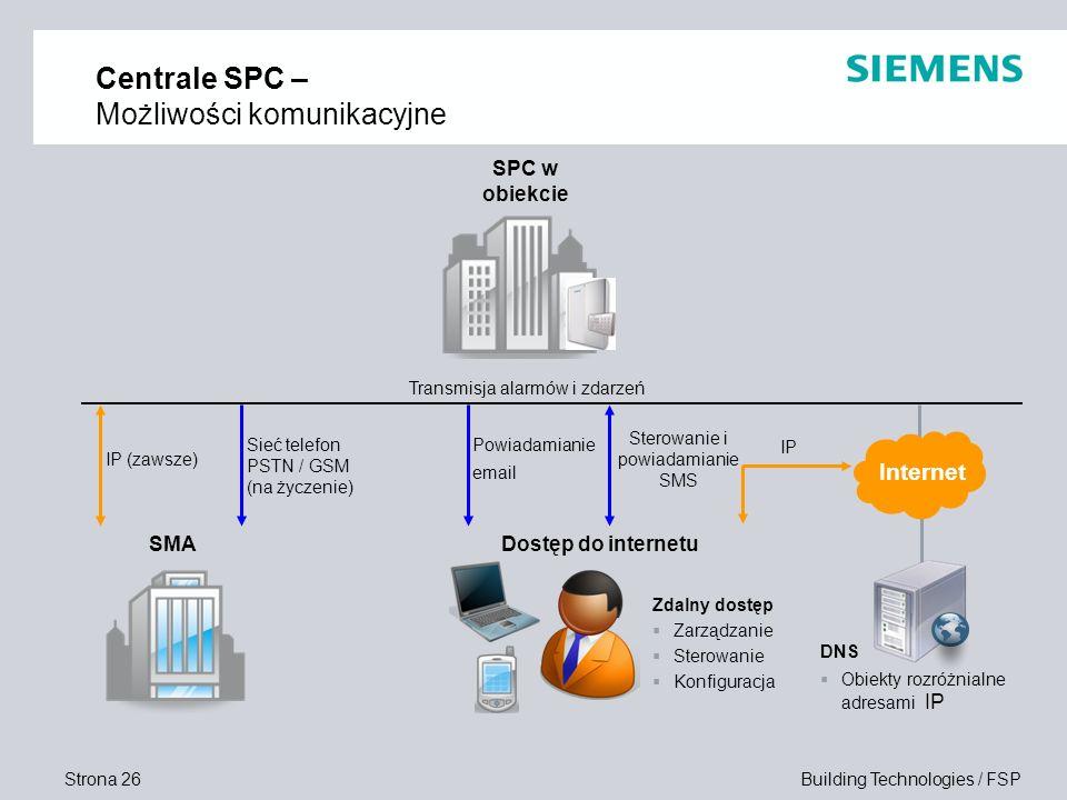 Centrale SPC – Możliwości komunikacyjne