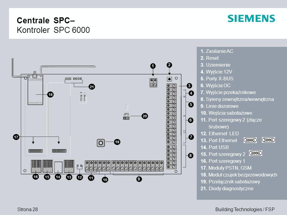 Centrale SPC– Kontroler SPC 6000