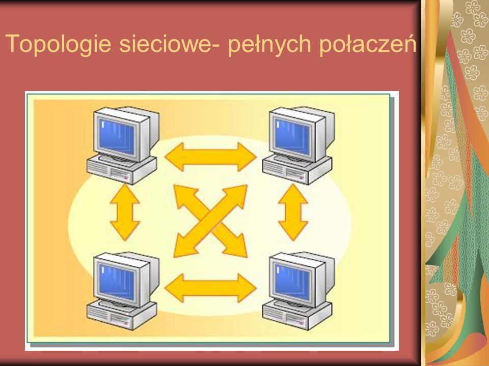 Topologie sieciowe- pełnych połaczeń