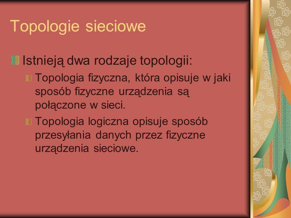 Topologie sieciowe Istnieją dwa rodzaje topologii: