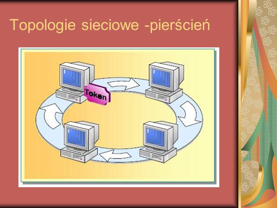 Topologie sieciowe -pierścień
