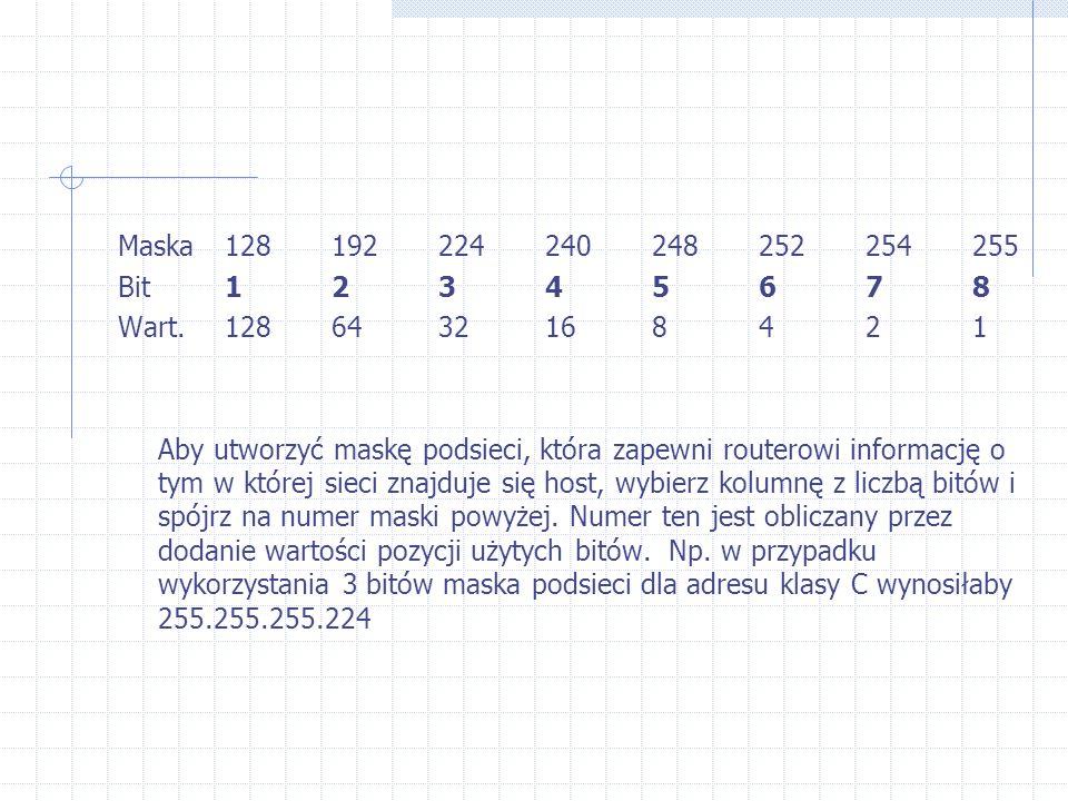 Maska 128 192 224 240 248 252 254 255 Bit 1 2 3 4 5 6 7 8. Wart. 128 64 32 16 8 4 2 1.