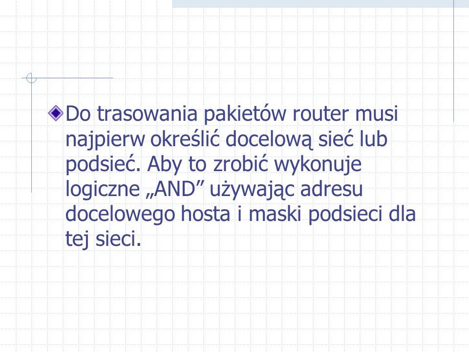 Do trasowania pakietów router musi najpierw określić docelową sieć lub podsieć.