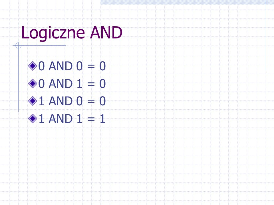 Logiczne AND 0 AND 0 = 0 0 AND 1 = 0 1 AND 0 = 0 1 AND 1 = 1