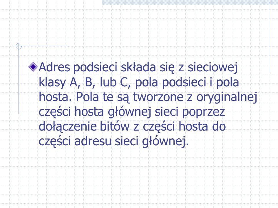 Adres podsieci składa się z sieciowej klasy A, B, lub C, pola podsieci i pola hosta.