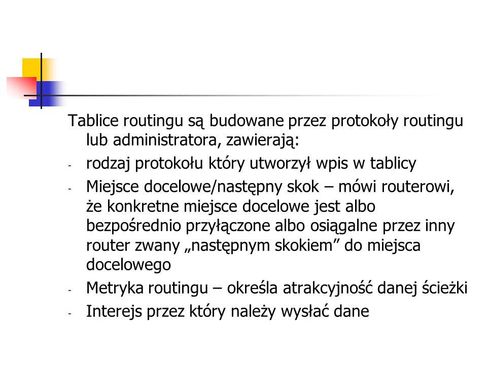 Tablice routingu są budowane przez protokoły routingu lub administratora, zawierają:
