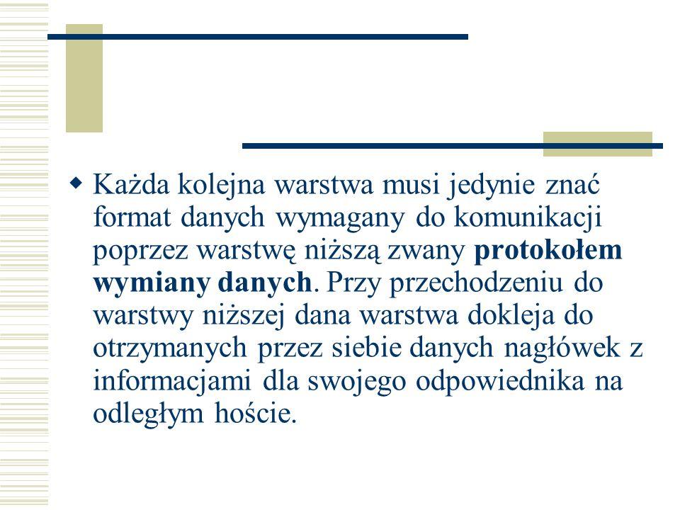 Każda kolejna warstwa musi jedynie znać format danych wymagany do komunikacji poprzez warstwę niższą zwany protokołem wymiany danych.