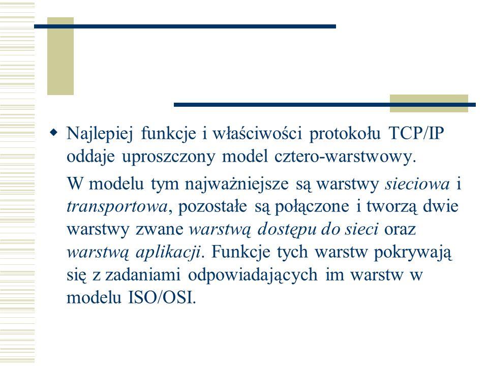Najlepiej funkcje i właściwości protokołu TCP/IP oddaje uproszczony model cztero-warstwowy.