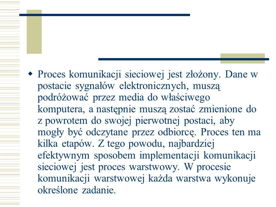 Proces komunikacji sieciowej jest złożony