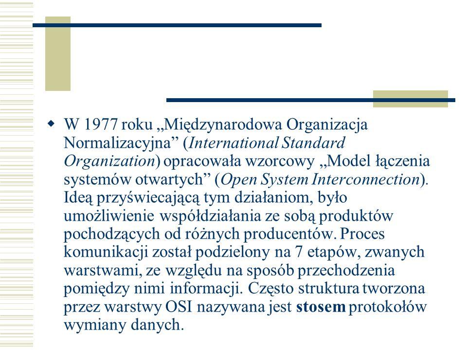 """W 1977 roku """"Międzynarodowa Organizacja Normalizacyjna (International Standard Organization) opracowała wzorcowy """"Model łączenia systemów otwartych (Open System Interconnection)."""