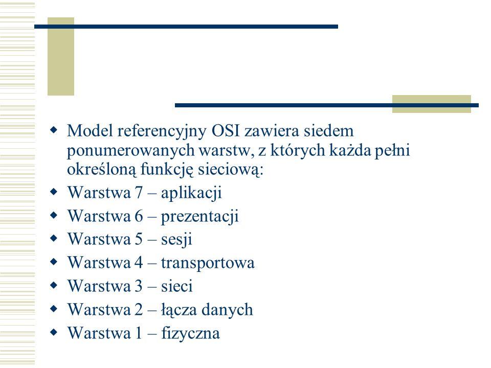 Model referencyjny OSI zawiera siedem ponumerowanych warstw, z których każda pełni określoną funkcję sieciową: