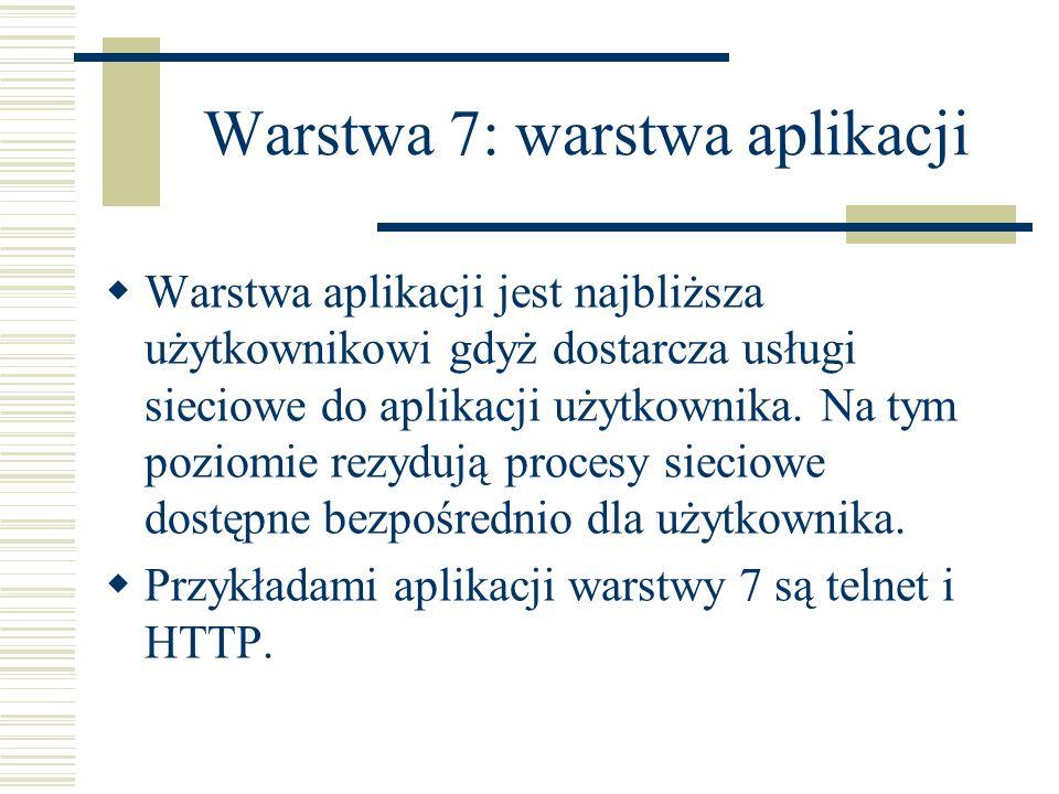 Warstwa 7: warstwa aplikacji