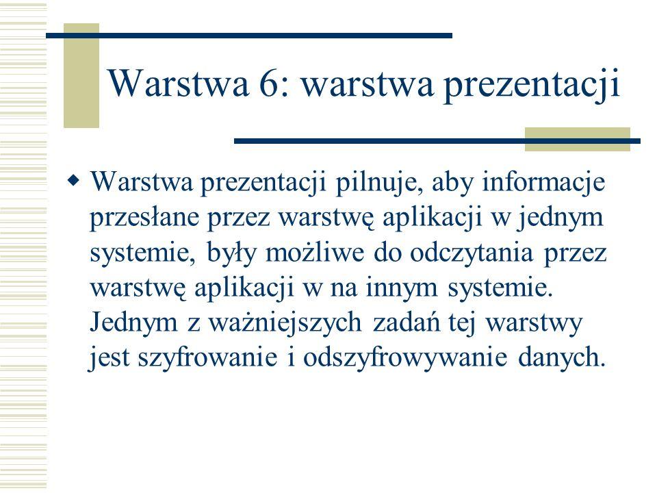 Warstwa 6: warstwa prezentacji
